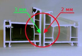 Сравнение профилей окон для дома из СИП-панелей