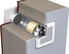 Рекуперационная вентиляция в Канадских домах